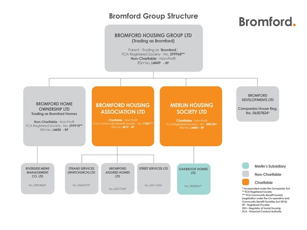Bromford group structure