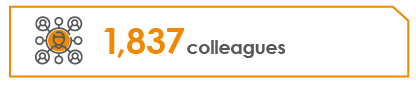 Infographic of a person in a bubble connected to other people stating '1,837 colleagues'