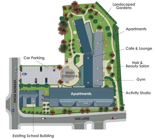 School Gardens site plan